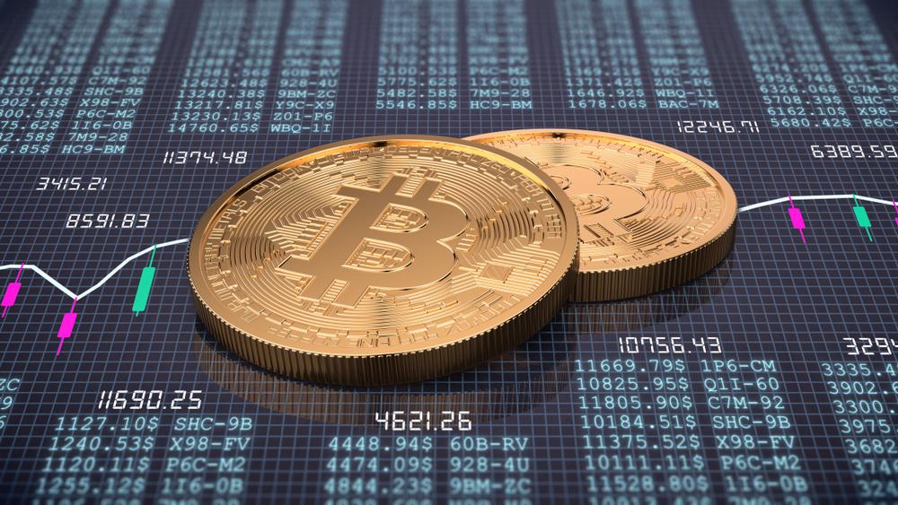 Bitcoin(BTC)ビットコイン売買助言の結果