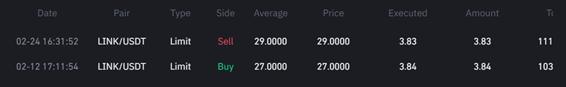 LINK(リンク)の売買結果