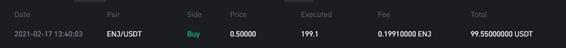 Enjin Coin(ENJ)エンジンコインの売買結果