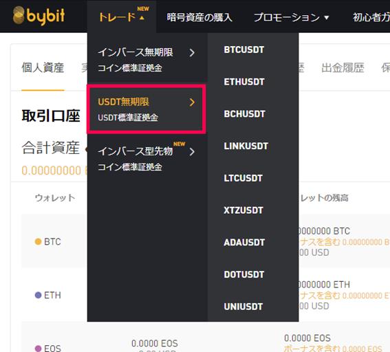 Bybit(バイビット)USDT無期限
